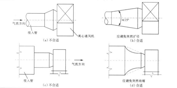 通风管道设计制作和安装问题的探讨